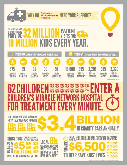 CMNH15_Infograph